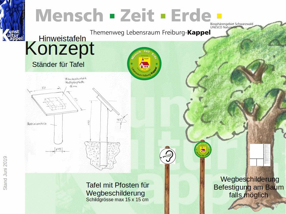 V21 Juni 19 Umsetzungskonzept Biosphärenengebiet Schwarzwald FR-Kappel-13
